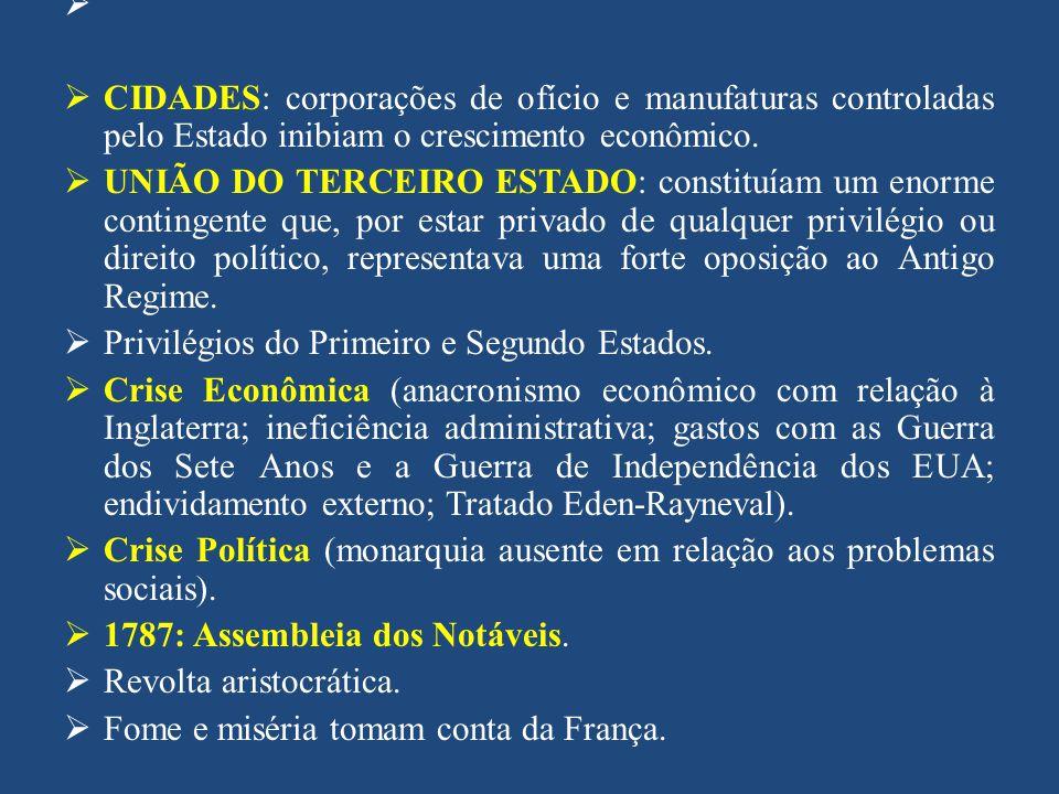 PRIMEIRA FASE REVOLUCIONÁRIA