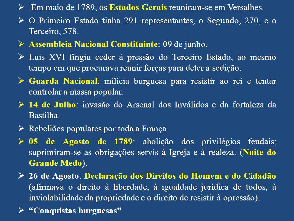 1790: Constituição Civil do Clero (determinou o confisco dos bens eclesiásticos, os quais passaram para o Estado).