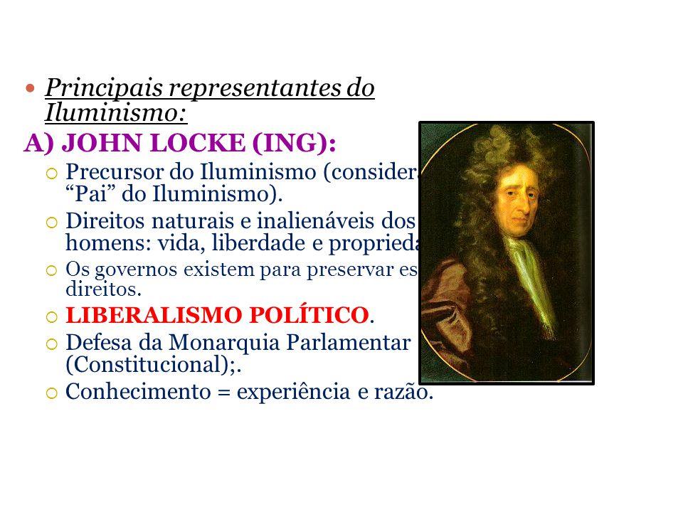 Principais representantes do Iluminismo: A) JOHN LOCKE (ING): Precursor do Iluminismo (considerado o Pai do Iluminismo). Direitos naturais e inalienáv