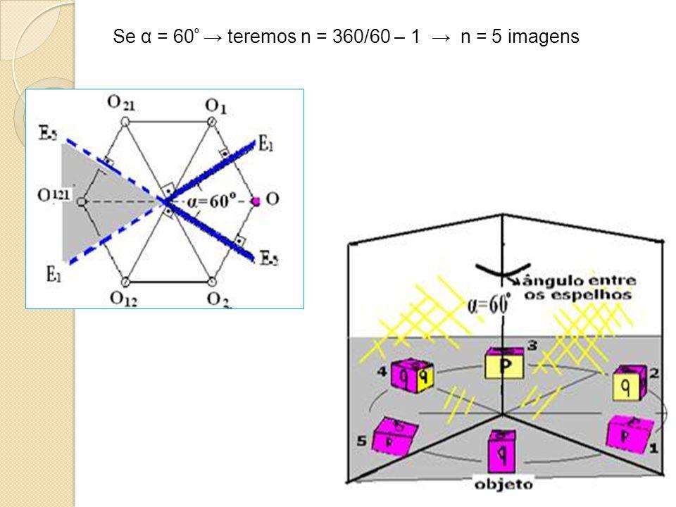Se α = 60 º teremos n = 360/60 – 1 n = 5 imagens