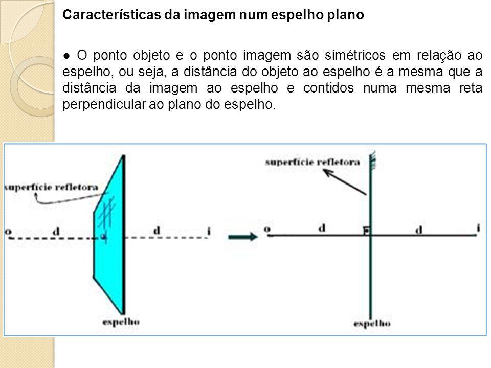 Características da imagem num espelho plano O ponto objeto e o ponto imagem são simétricos em relação ao espelho, ou seja, a distância do objeto ao es