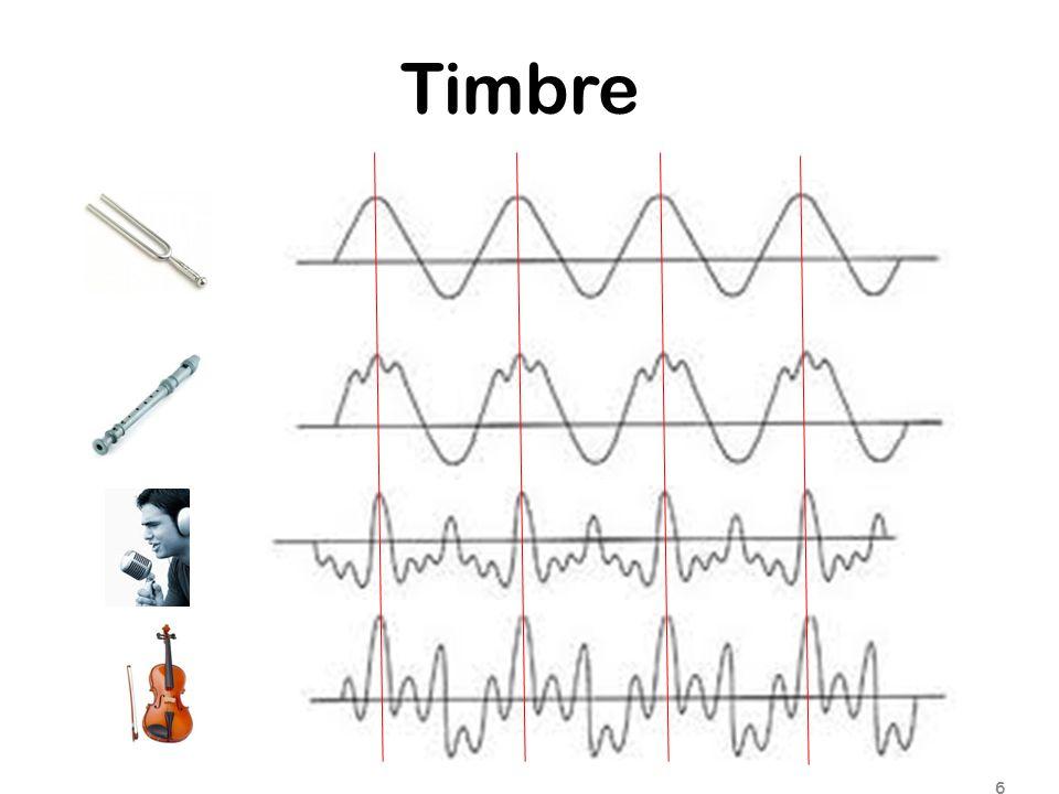 7 Intensidade (Nível Sonoro) O sistema auditivo humano é muito sensível, capaz de captar uma diversidade muito grande de variações de pressão do ar.