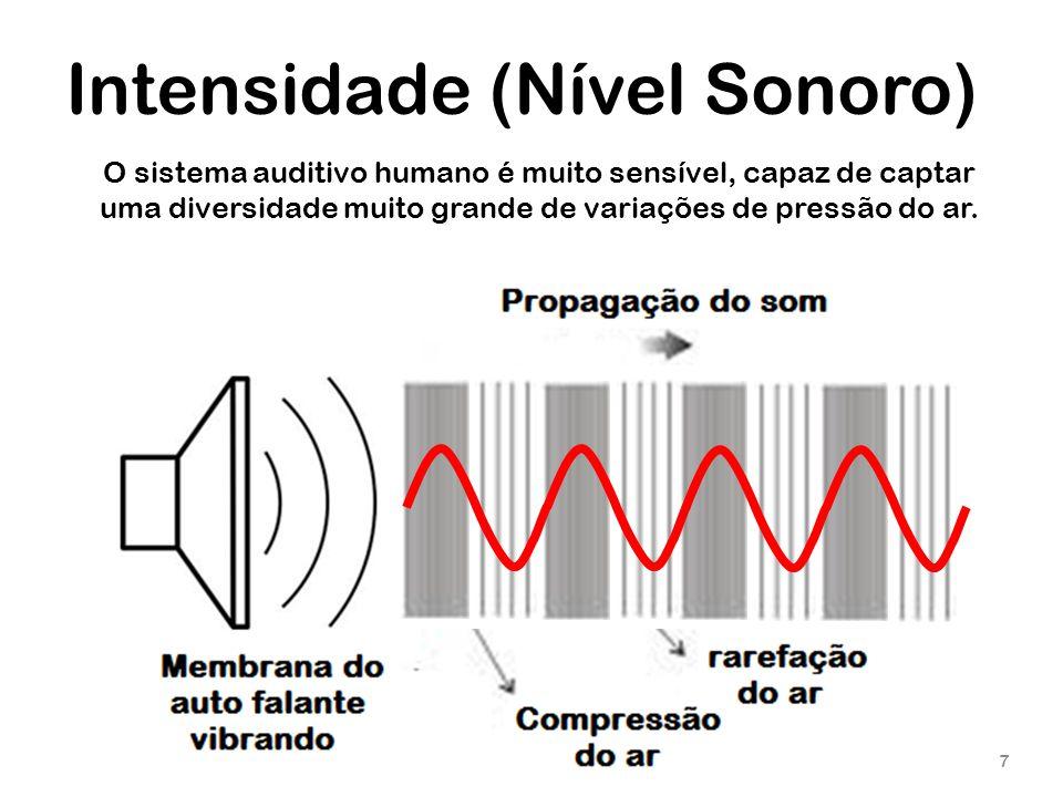 8 Sensações provocadas por sons de diferentes intensidades Sensação na orelha humanaNível Sonoro (dB) Silêncio0 a 10 Ruído médio35 a 45 Barulho45 a 75 Desconforto75 a 110 Limiar da dor120 A relação entre intensidade de um som e a sensação causada por ele é expressa em decibéis (dB) I 0 é a menor intensidade capaz de sensibilizar o ouvido humano