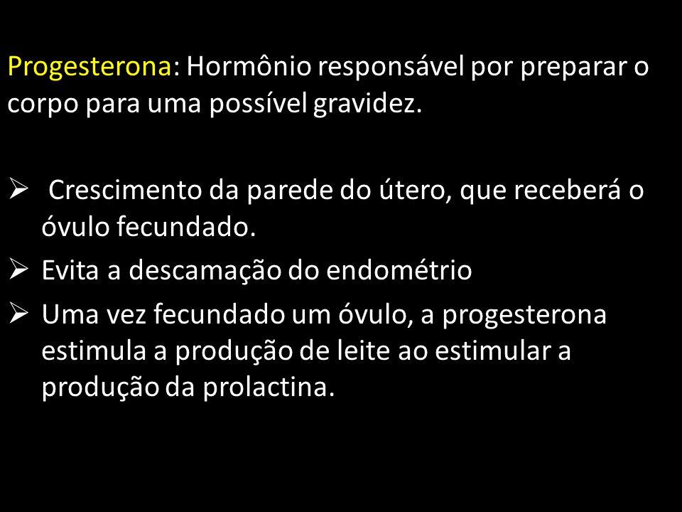 Estrógeno: Hormônio responsável por manifestar as características sexuais secundárias.