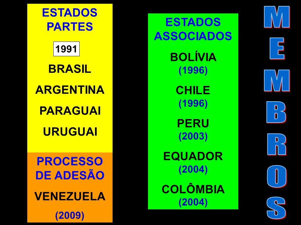 ESTADOS PARTES BRASIL ARGENTINA PARAGUAI URUGUAI PROCESSO DE ADESÃO VENEZUELA (2009) ESTADOS ASSOCIADOS BOLÍVIA (1996) CHILE (1996) PERU (2003) EQUADOR (2004) COLÔMBIA (2004) 1991