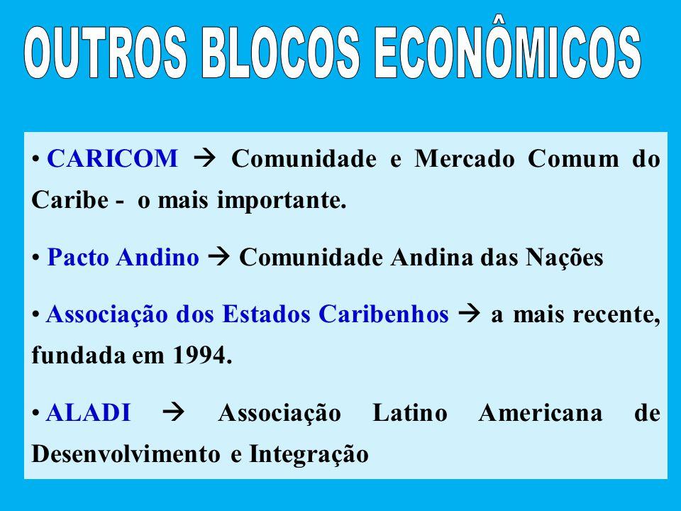 CARICOM Comunidade e Mercado Comum do Caribe - o mais importante.