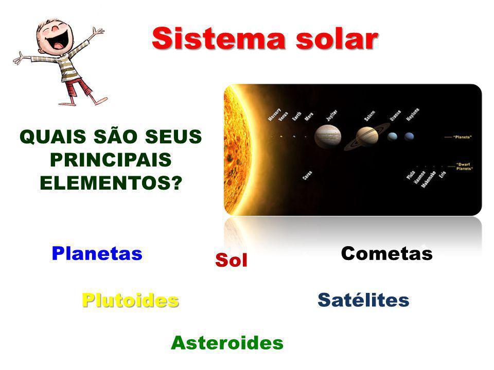 Sistema solar QUAIS SÃO SEUS PRINCIPAIS ELEMENTOS? Sol Planetas PlutoidesSatélites Asteroides Cometas