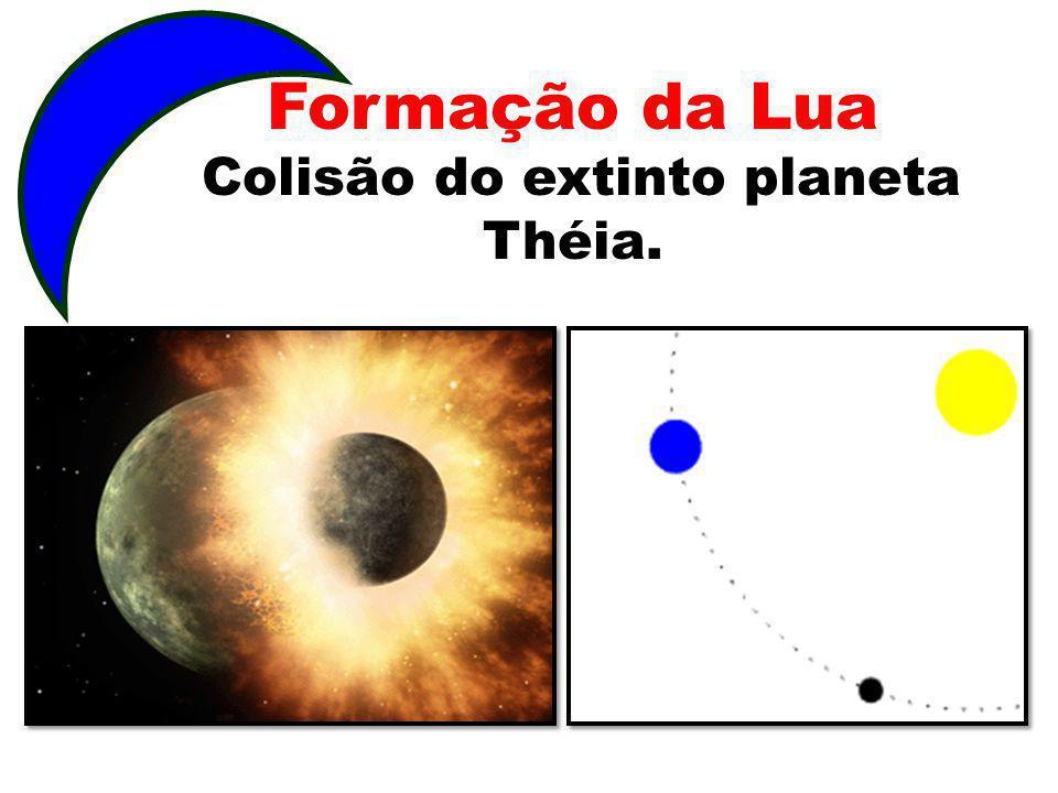 Formação da Lua Colisão do extinto planeta Théia.