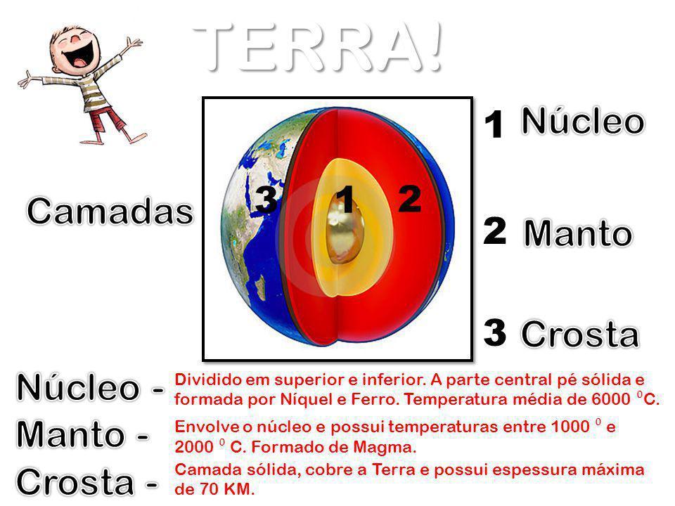 TERRA! 1 2 3 1 2 3 Dividido em superior e inferior. A parte central pé sólida e formada por Níquel e Ferro. Temperatura média de 6000 C. Envolve o núc