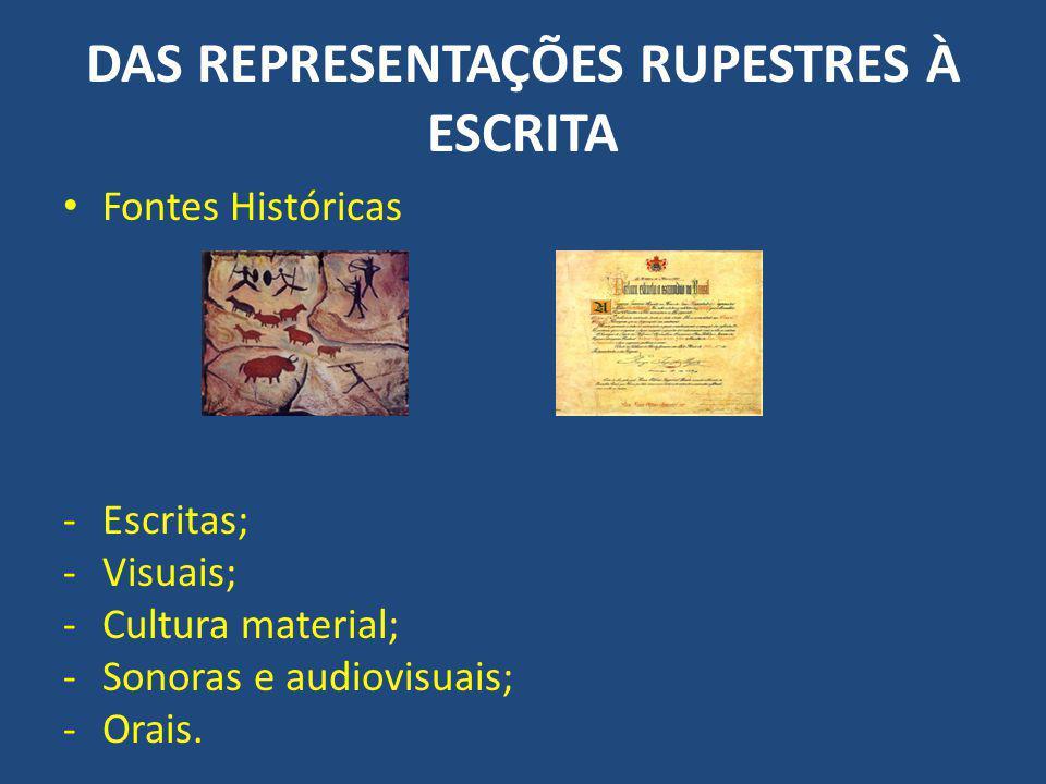 DAS REPRESENTAÇÕES RUPESTRES À ESCRITA Fontes Históricas -Escritas; -Visuais; -Cultura material; -Sonoras e audiovisuais; -Orais.