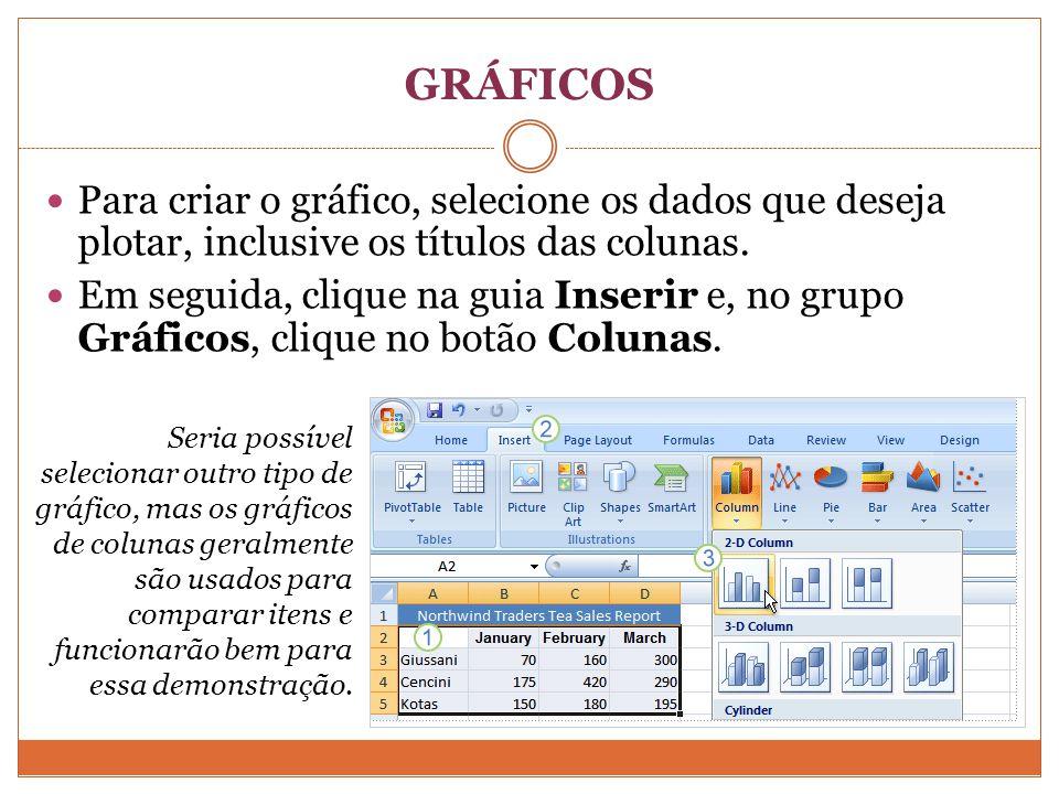 GRÁFICOS Para criar o gráfico, selecione os dados que deseja plotar, inclusive os títulos das colunas.