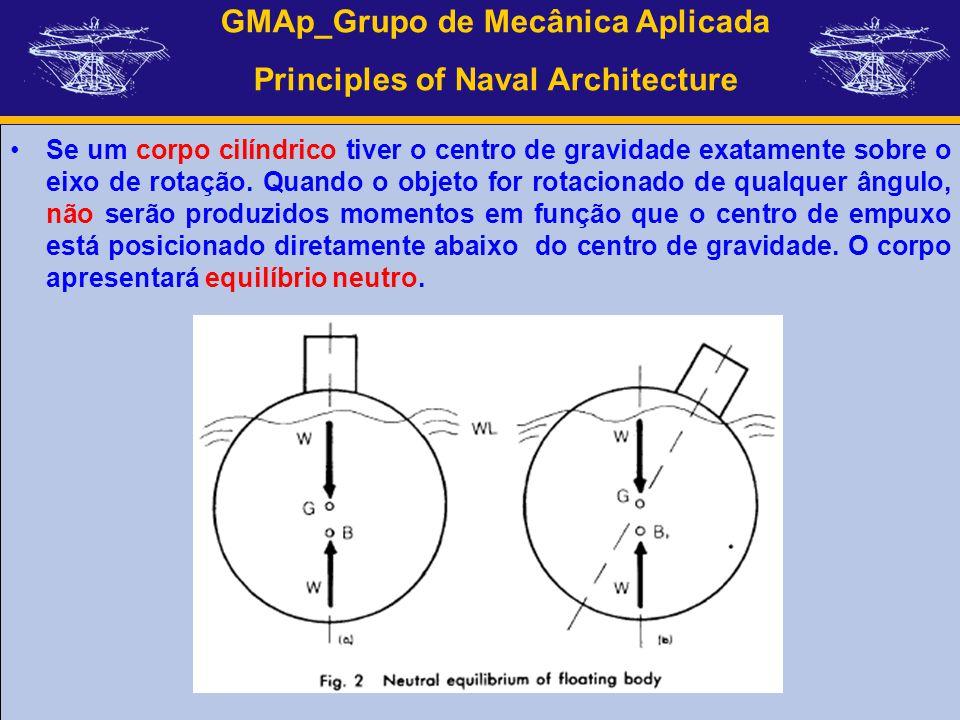 GMAp_Grupo de Mecânica Aplicada Principles of Naval Architecture Se um corpo cilíndrico tiver o centro de gravidade exatamente sobre o eixo de rotação