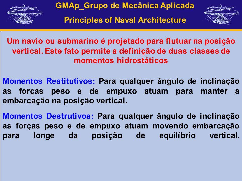 GMAp_Grupo de Mecânica Aplicada Principles of Naval Architecture Um navio ou submarino é projetado para flutuar na posição vertical. Este fato permite
