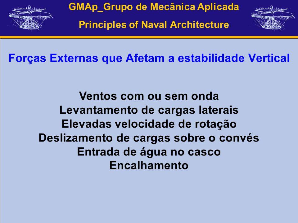 GMAp_Grupo de Mecânica Aplicada Principles of Naval Architecture Forças Externas que Afetam a estabilidade Vertical Ventos com ou sem onda Levantament