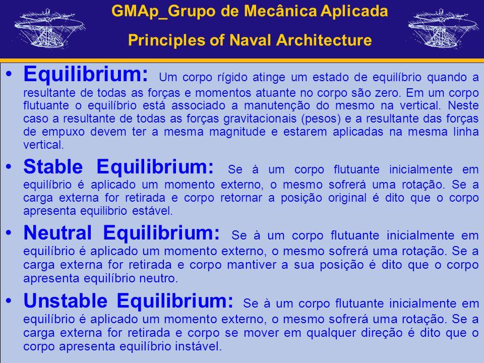 GMAp_Grupo de Mecânica Aplicada Principles of Naval Architecture Equilibrium: Um corpo rígido atinge um estado de equilíbrio quando a resultante de to