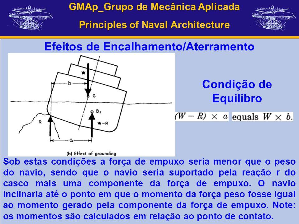 GMAp_Grupo de Mecânica Aplicada Principles of Naval Architecture Efeitos de Encalhamento/Aterramento Sob estas condições a força de empuxo seria menor