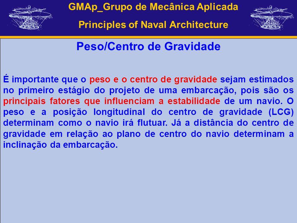 GMAp_Grupo de Mecânica Aplicada Principles of Naval Architecture Peso/Centro de Gravidade É importante que o peso e o centro de gravidade sejam estima