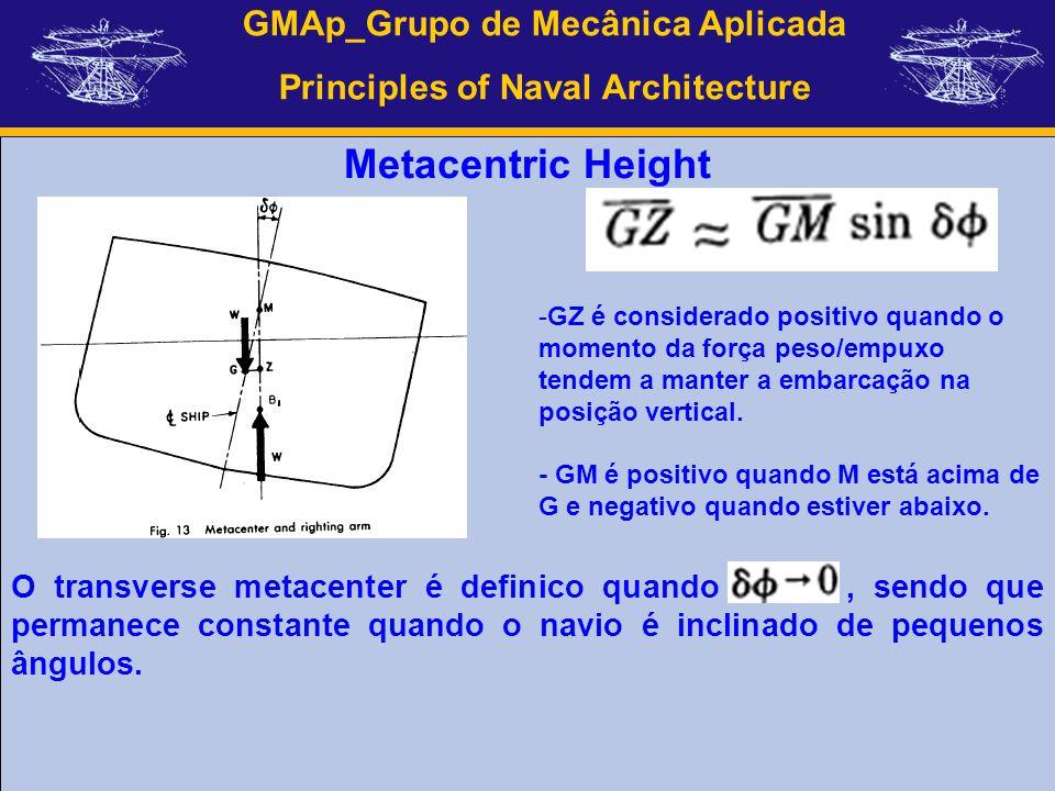GMAp_Grupo de Mecânica Aplicada Principles of Naval Architecture Metacentric Height O transverse metacenter é definico quando, sendo que permanece con