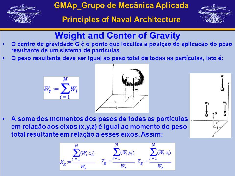 GMAp_Grupo de Mecânica Aplicada Principles of Naval Architecture Weight and Center of Gravity O centro de gravidade G é o ponto que localiza a posição