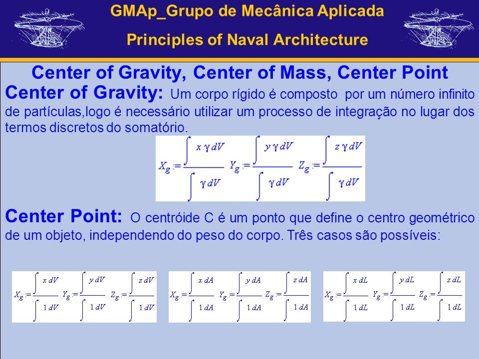 GMAp_Grupo de Mecânica Aplicada Principles of Naval Architecture Center of Gravity, Center of Mass, Center Point Center of Gravity: Um corpo rígido é