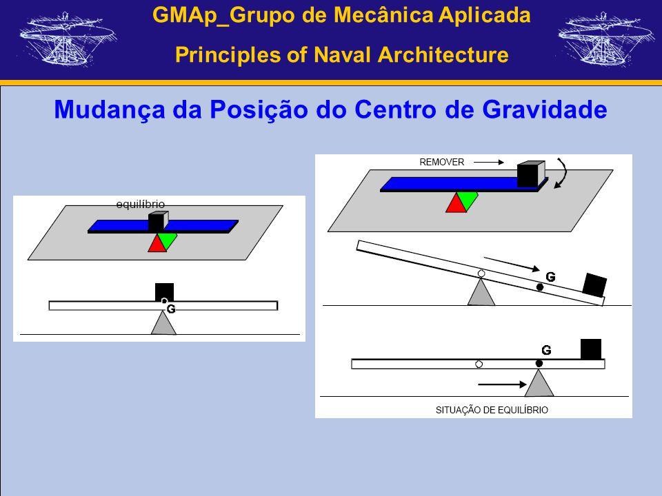 GMAp_Grupo de Mecânica Aplicada Principles of Naval Architecture Mudança da Posição do Centro de Gravidade