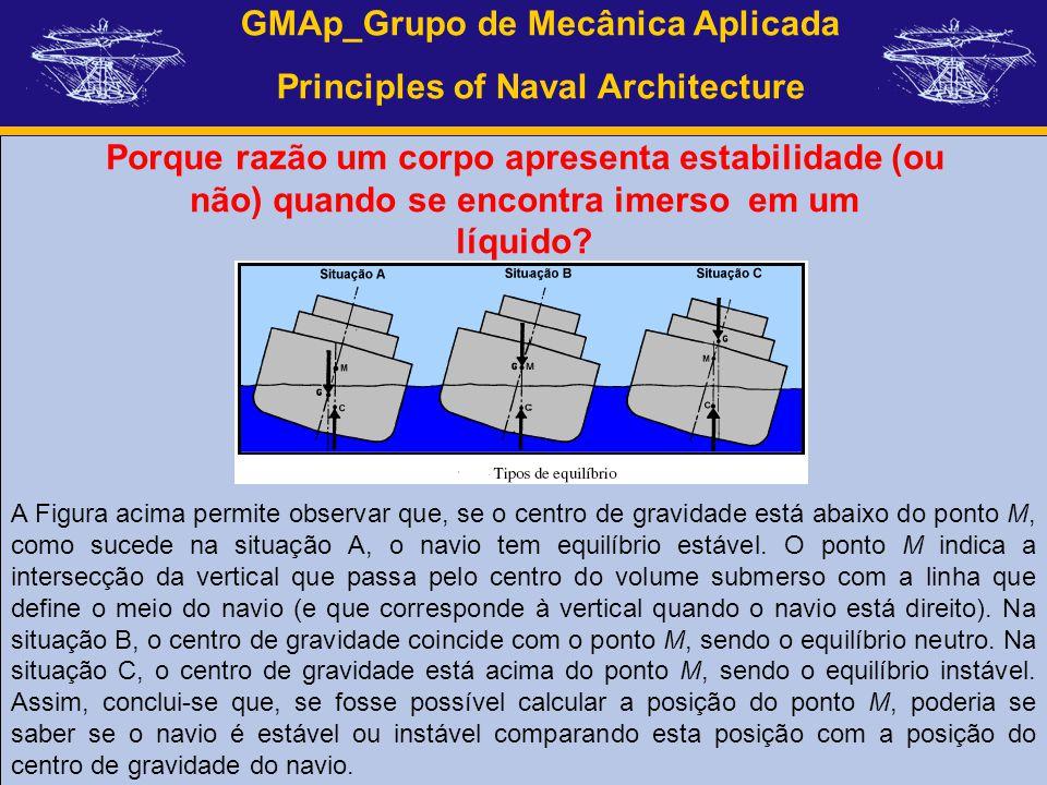 GMAp_Grupo de Mecânica Aplicada Principles of Naval Architecture Porque razão um corpo apresenta estabilidade (ou não) quando se encontra imerso em um