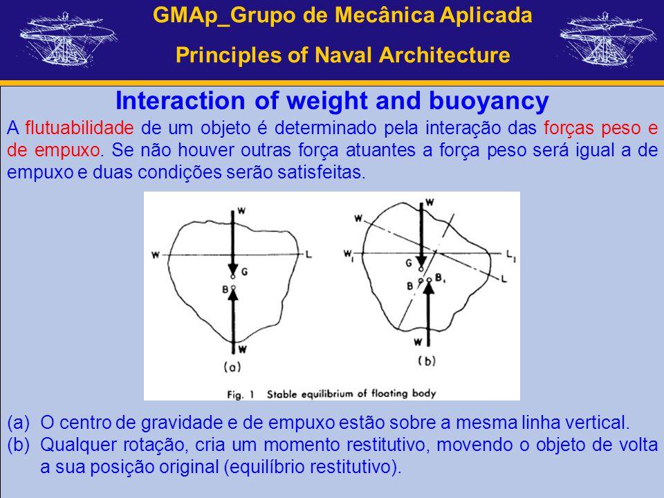 GMAp_Grupo de Mecânica Aplicada Principles of Naval Architecture Interaction of weight and buoyancy A flutuabilidade de um objeto é determinado pela i