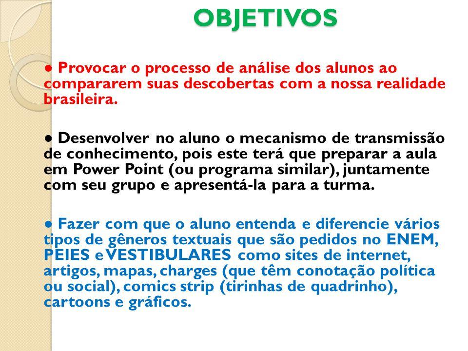 OBJETIVOS Provocar o processo de análise dos alunos ao compararem suas descobertas com a nossa realidade brasileira. Desenvolver no aluno o mecanismo