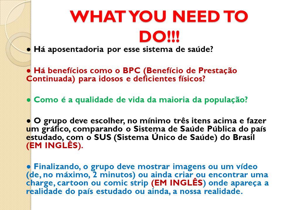 WHAT YOU NEED TO DO!!! Há aposentadoria por esse sistema de saúde? Há benefícios como o BPC (Benefício de Prestação Continuada) para idosos e deficien