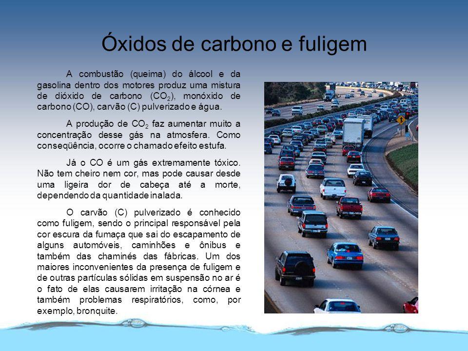 Óxidos de carbono e fuligem A combustão (queima) do álcool e da gasolina dentro dos motores produz uma mistura de dióxido de carbono (CO 2 ), monóxido de carbono (CO), carvão (C) pulverizado e água.