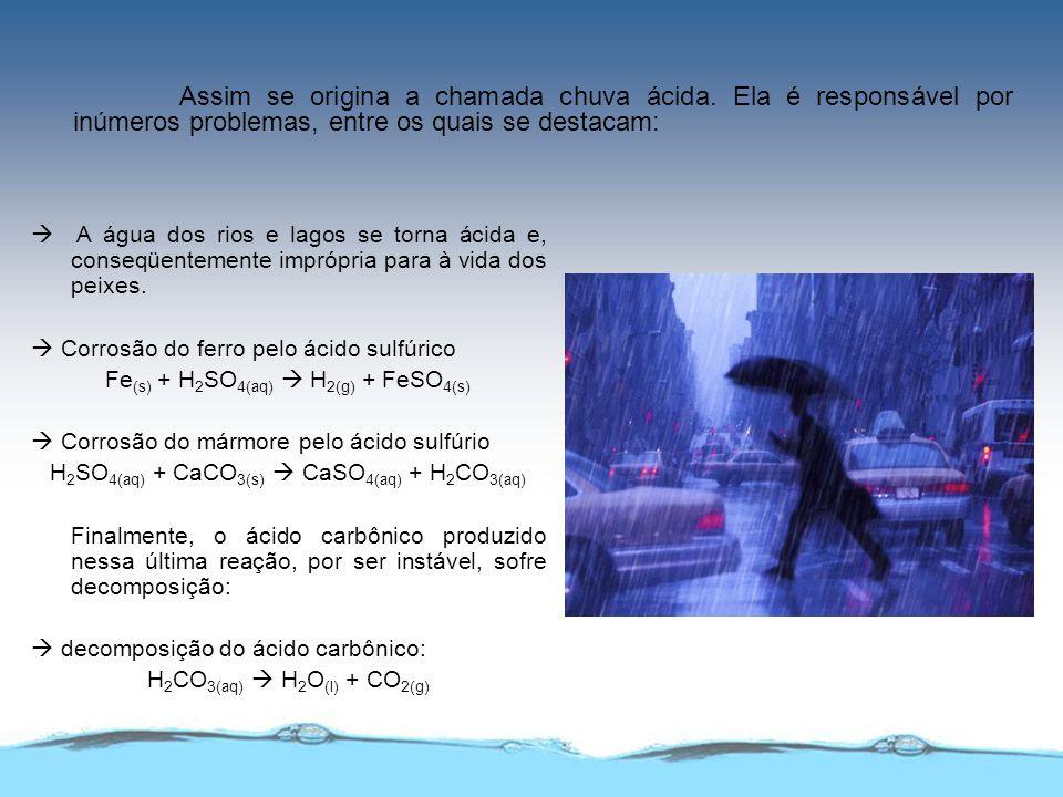 A água dos rios e lagos se torna ácida e, conseqüentemente imprópria para à vida dos peixes. Corrosão do ferro pelo ácido sulfúrico Fe (s) + H 2 SO 4(