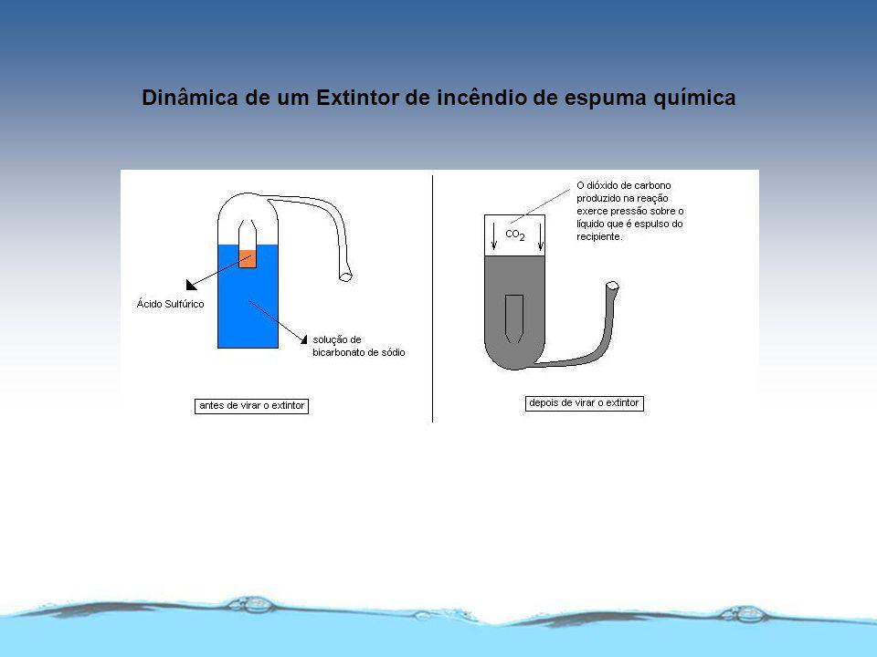 Dinâmica de um Extintor de incêndio de espuma química