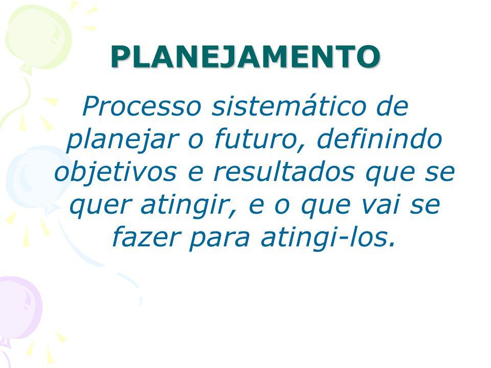 ORGANIZAÇÃO Trabalho de estruturação de tudo que foi organizado: reunir, organizar, obter recursos (alocar), informações, tecnologia, pessoas (tarefas e funções).