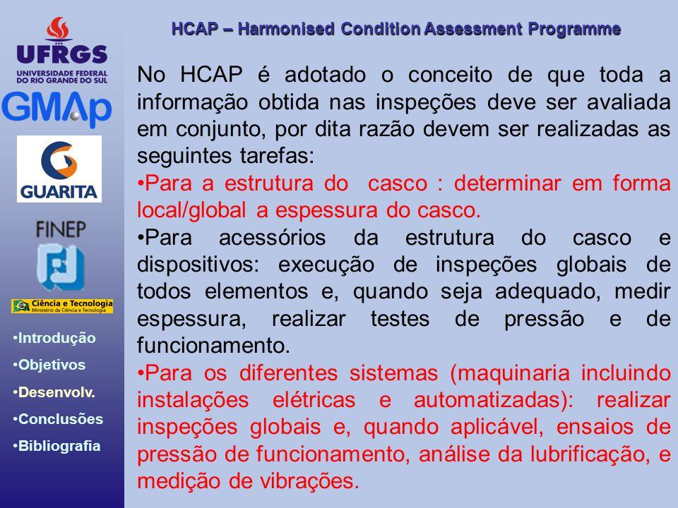 HCAP – Harmonised Condition Assessment Programme Introdução Objetivos Desenvolv. Conclusões Bibliografia No HCAP é adotado o conceito de que toda a in