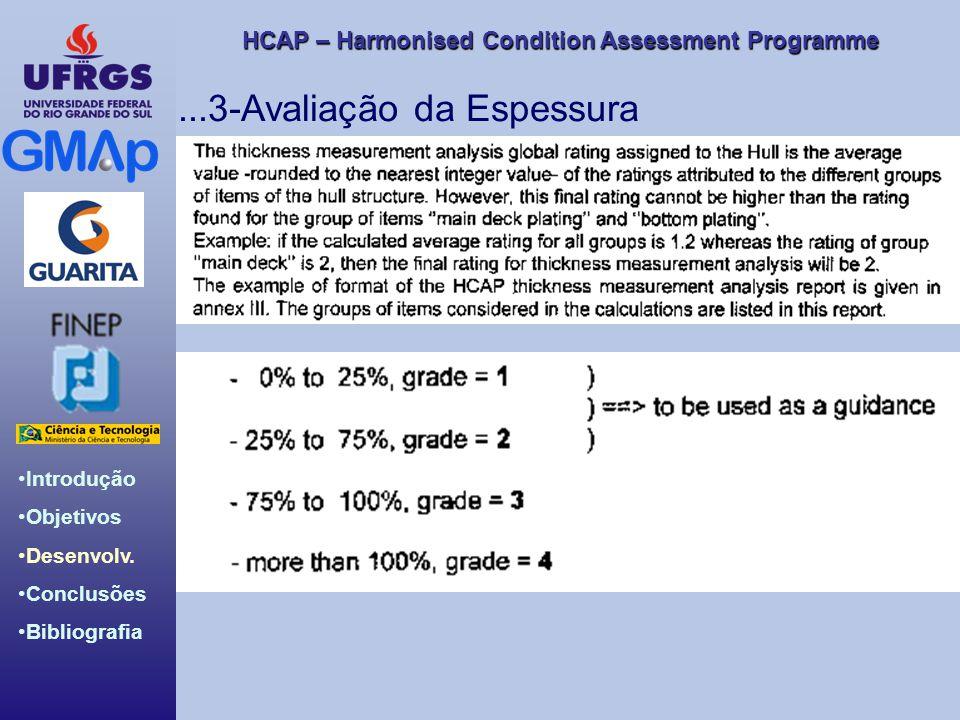 HCAP – Harmonised Condition Assessment Programme Introdução Objetivos Desenvolv. Conclusões Bibliografia...3-Avaliação da Espessura