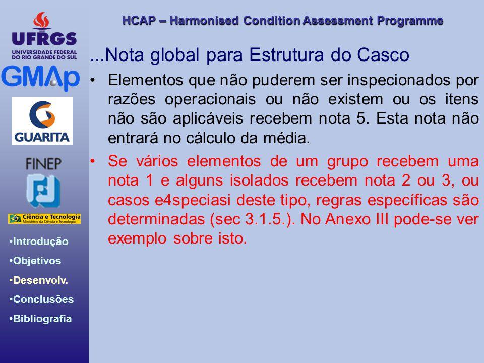 HCAP – Harmonised Condition Assessment Programme Introdução Objetivos Desenvolv. Conclusões Bibliografia...Nota global para Estrutura do Casco Element