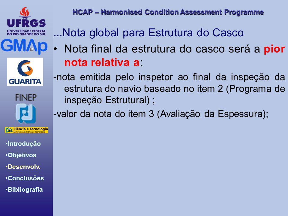 HCAP – Harmonised Condition Assessment Programme Introdução Objetivos Desenvolv. Conclusões Bibliografia...Nota global para Estrutura do Casco Nota fi