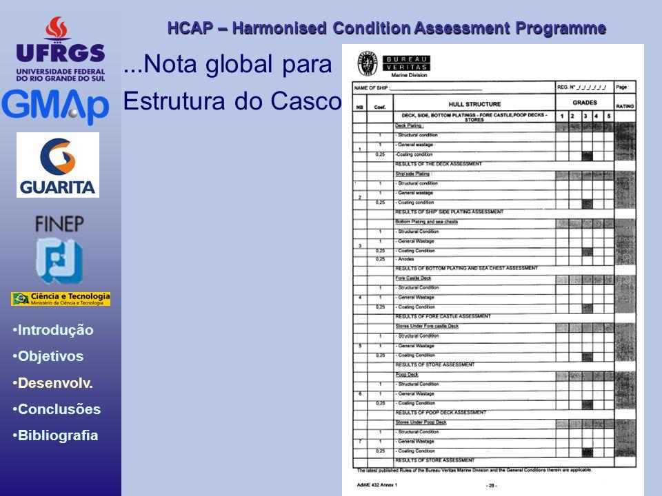 HCAP – Harmonised Condition Assessment Programme Introdução Objetivos Desenvolv. Conclusões Bibliografia...Nota global para Estrutura do Casco