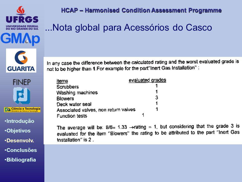 HCAP – Harmonised Condition Assessment Programme Introdução Objetivos Desenvolv. Conclusões Bibliografia...Nota global para Acessórios do Casco