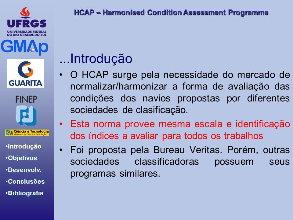 HCAP – Harmonised Condition Assessment Programme Introdução Objetivos Desenvolv. Conclusões Bibliografia...Introdução O HCAP surge pela necessidade do