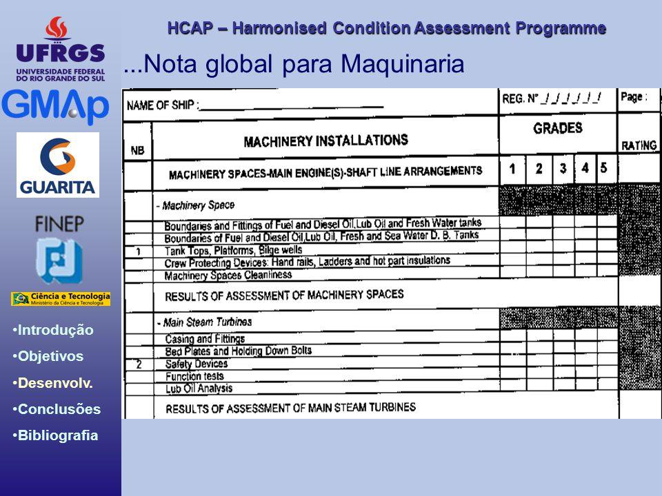 HCAP – Harmonised Condition Assessment Programme Introdução Objetivos Desenvolv. Conclusões Bibliografia...Nota global para Maquinaria