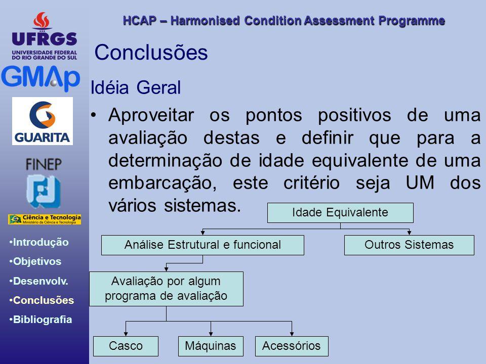 HCAP – Harmonised Condition Assessment Programme Introdução Objetivos Desenvolv. Conclusões Bibliografia Conclusões Idéia Geral Aproveitar os pontos p
