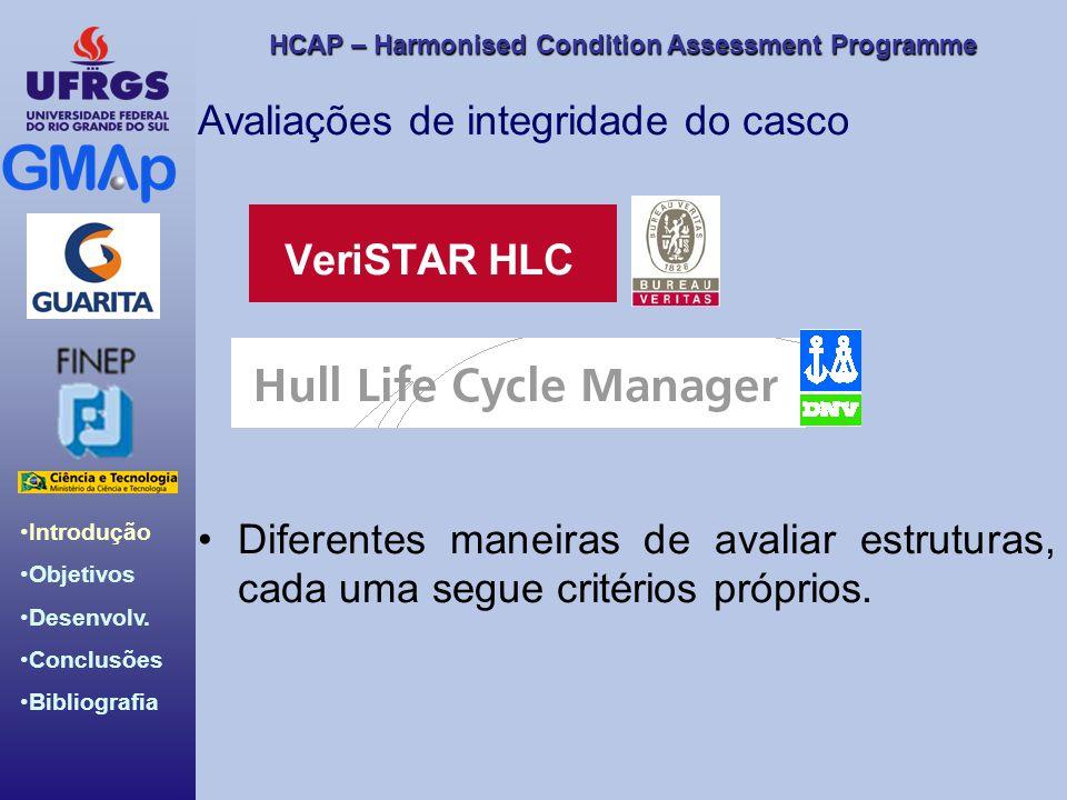HCAP – Harmonised Condition Assessment Programme Introdução Objetivos Desenvolv. Conclusões Bibliografia Avaliações de integridade do casco Diferentes