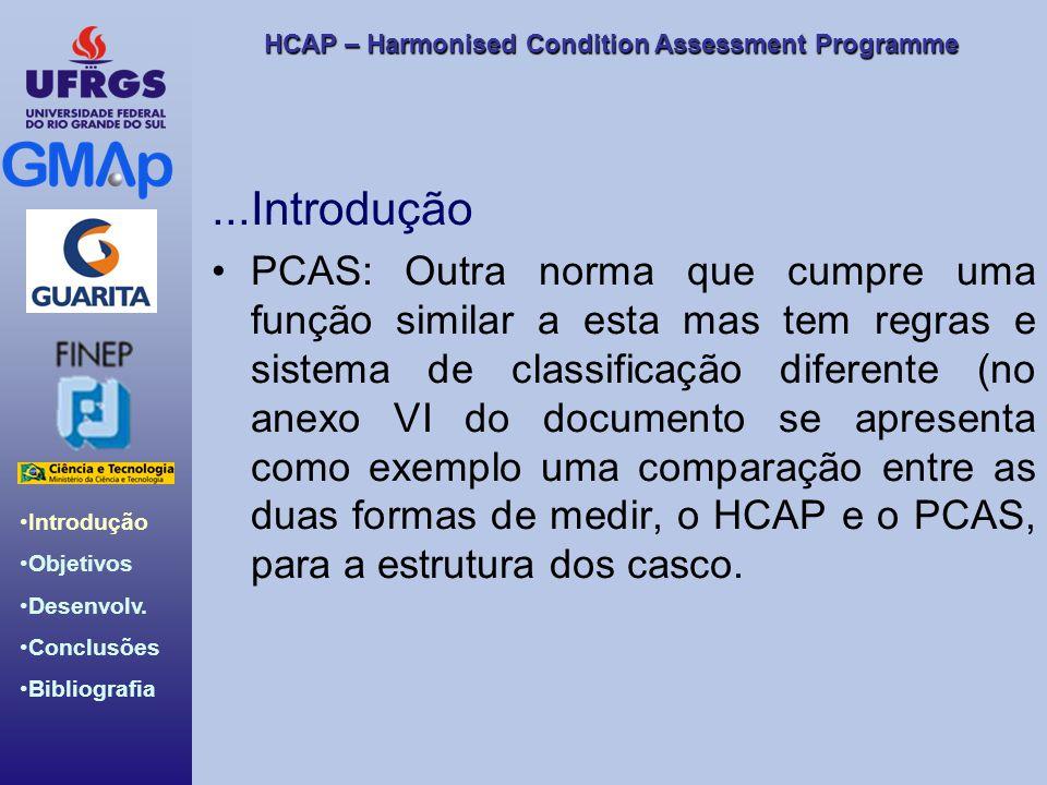 HCAP – Harmonised Condition Assessment Programme Introdução Objetivos Desenvolv. Conclusões Bibliografia...Introdução PCAS: Outra norma que cumpre uma