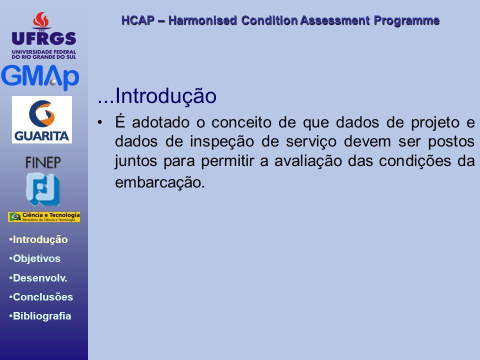 HCAP – Harmonised Condition Assessment Programme Introdução Objetivos Desenvolv. Conclusões Bibliografia...Introdução É adotado o conceito de que dado