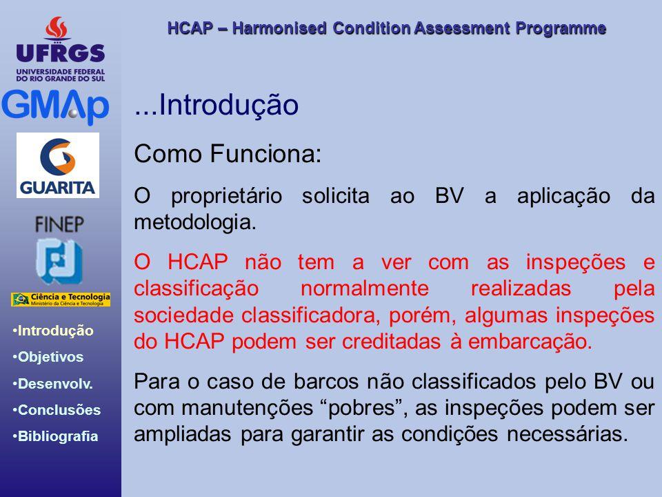 HCAP – Harmonised Condition Assessment Programme Introdução Objetivos Desenvolv. Conclusões Bibliografia...Introdução Como Funciona: O proprietário so