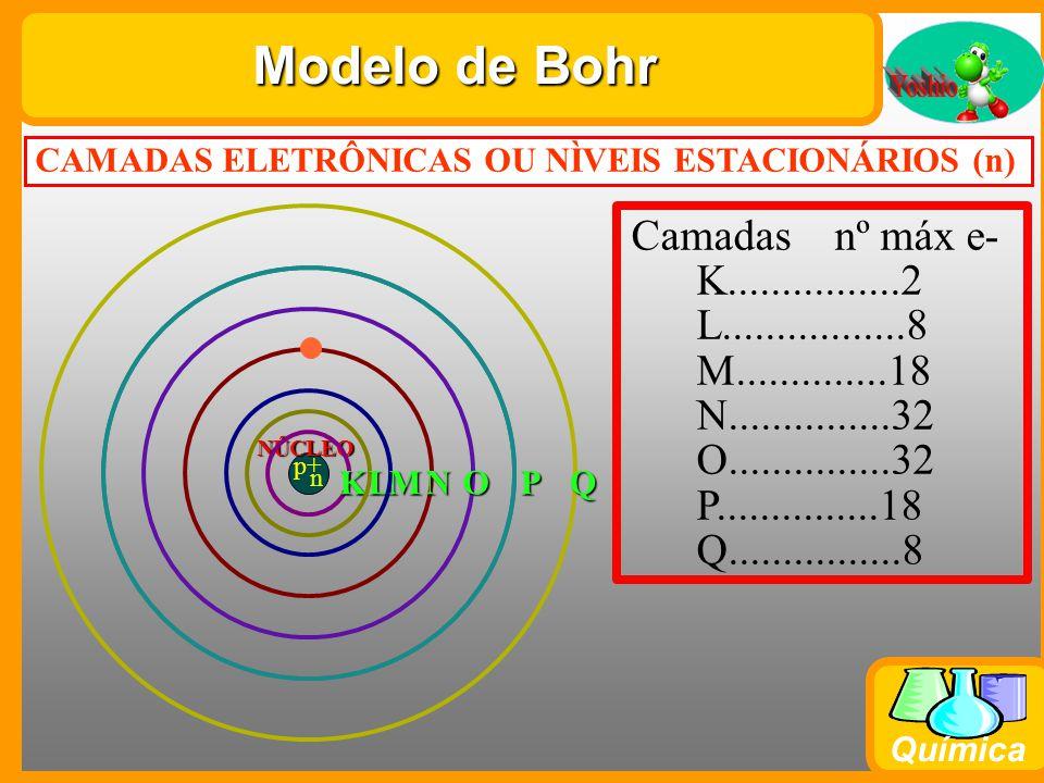Química CAMADAS ELETRÔNICAS OU NÌVEIS ESTACIONÁRIOS (n) NÚCLEO KLMNOPQ p+ n Camadas nº máx e- K................2 L.................8 M..............18