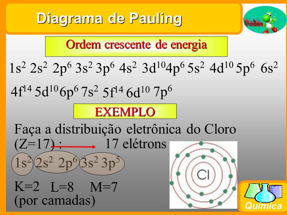 Química 1s 2 Ordem crescente de energia 2s 2 2p 6 3s 2 3p 6 4s 2 3d 10 4p 6 5s 2 4d 10 5p 6 6s 2 4f 14 5d 10 6p 6 7s 2 5f 14 6d 10 7p 6 Diagrama de Pa