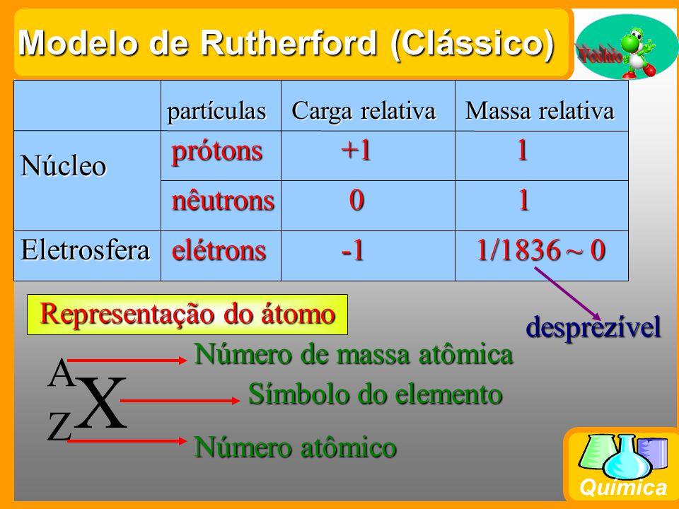 Química Modelo de Rutherford (Clássico) X Representação do átomo A Z Símbolo do elemento Número de massa atômica Número atômico Z = p A = p + n p = e Átomo neutro