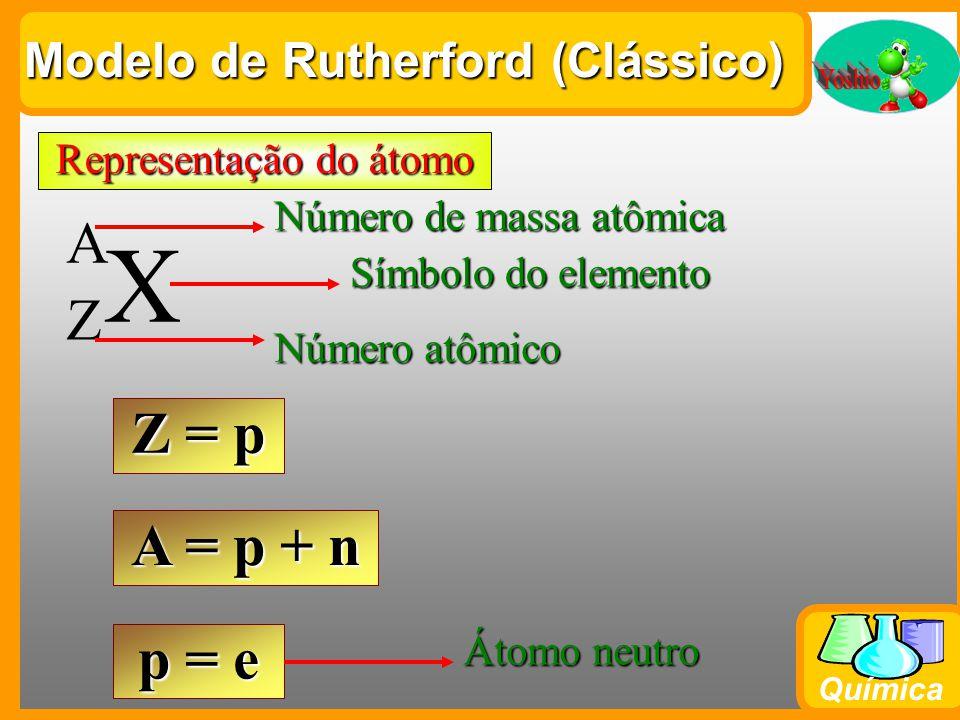 Química Modelo de Rutherford (Clássico) X Representação do átomo A Z Símbolo do elemento Número de massa atômica Número atômico Z = p A = p + n p = e